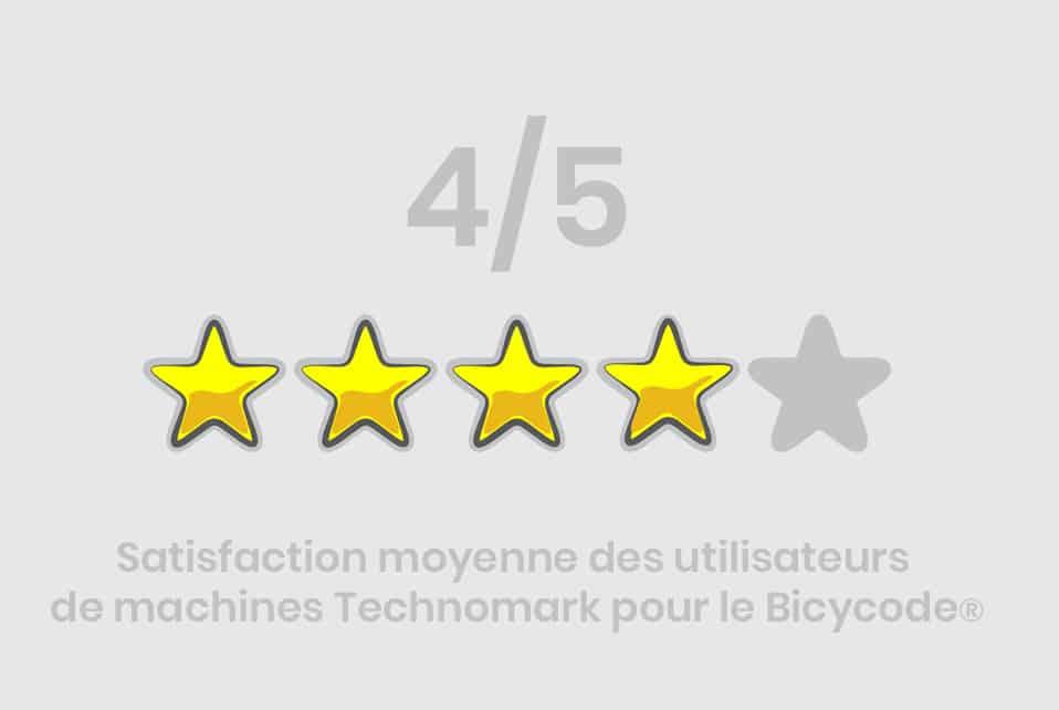 Durchschnittliche Bewertung für Benutzer von Technomark-Fahrradcodes